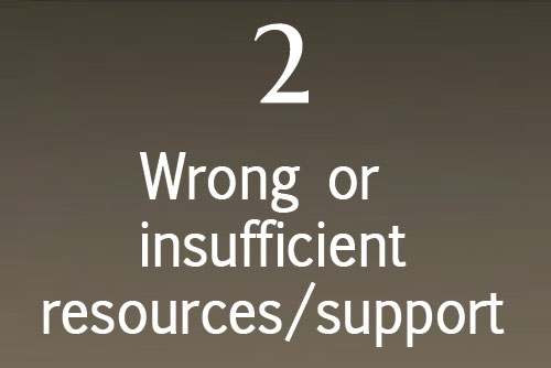 Wrong or insufficent resources/support